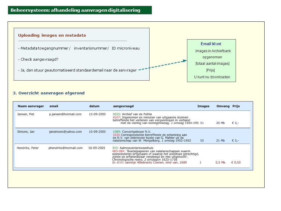 Beheersysteem: afhandeling aanvragen digitalisering 3.