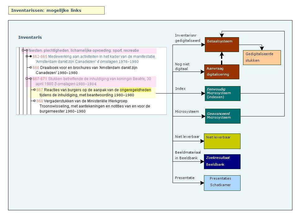 Archiefbank in het Informatiecentrum van de Bazel Twee versies van de Archiefbank: 1.