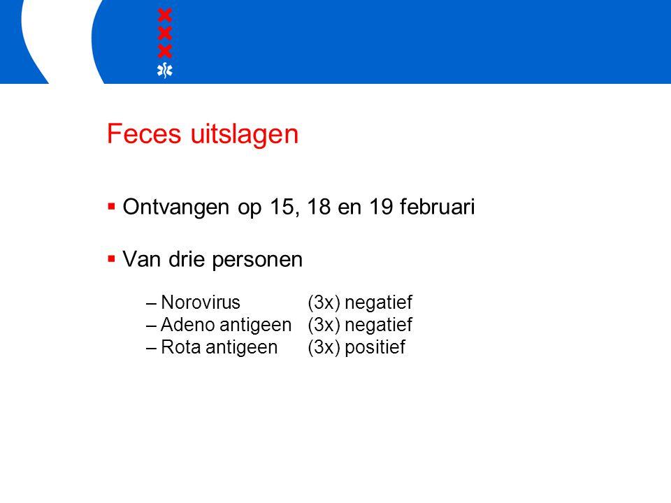 Feces uitslagen  Ontvangen op 15, 18 en 19 februari  Van drie personen –Norovirus(3x) negatief –Adeno antigeen(3x) negatief –Rota antigeen(3x) posit