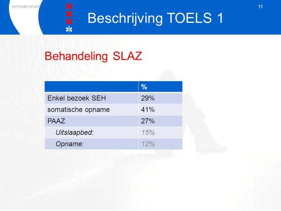 continuiteit van zorg Behandeling SLAZ % Enkel bezoek SEH29% somatische opname41% PAAZ27% Uitslaapbed:15% Opname:12% 11 Beschrijving TOELS 1