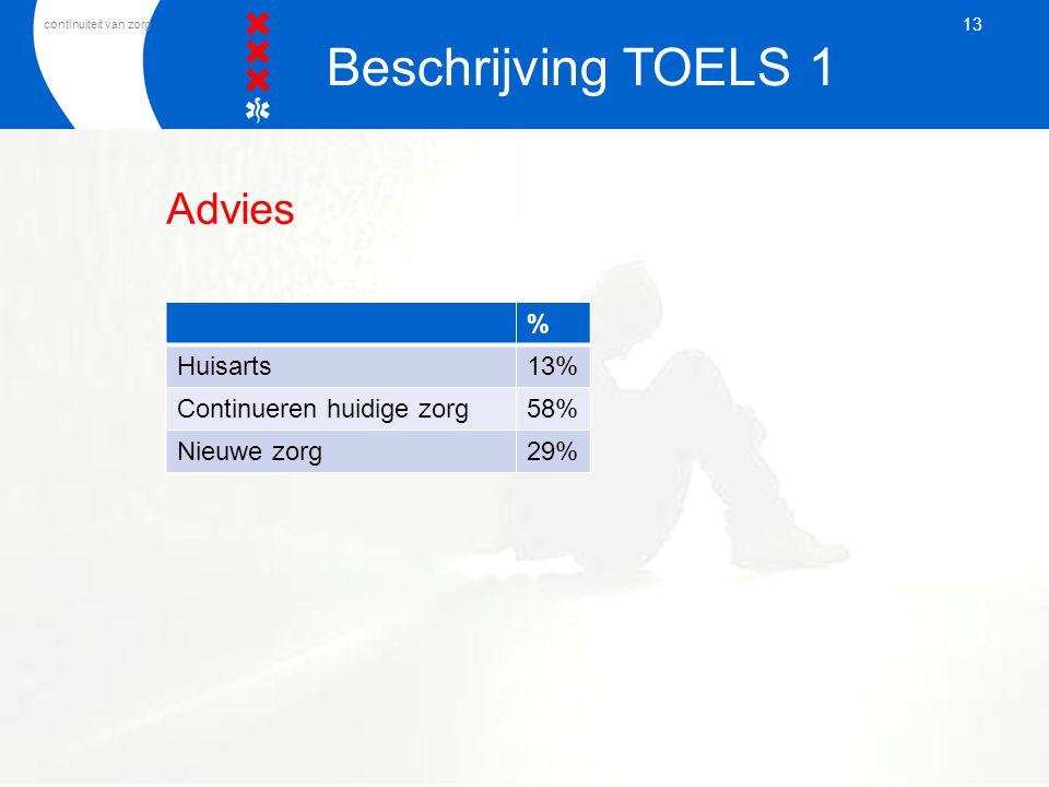continuiteit van zorg Advies % Huisarts13% Continueren huidige zorg58% Nieuwe zorg29% 13 Beschrijving TOELS 1