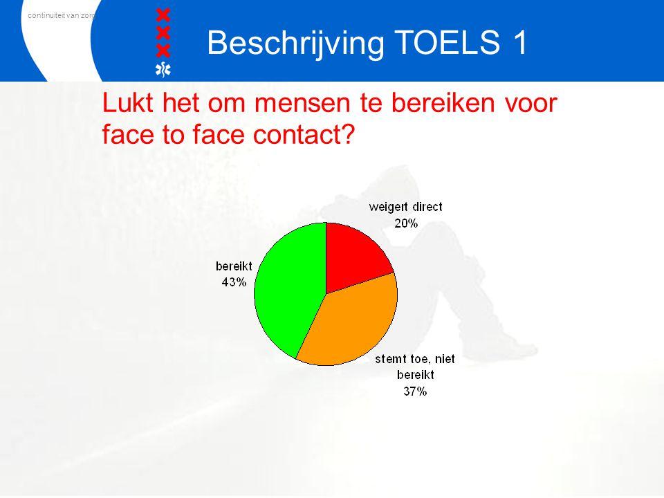 continuiteit van zorg Lukt het om mensen te bereiken voor face to face contact? Beschrijving TOELS 1
