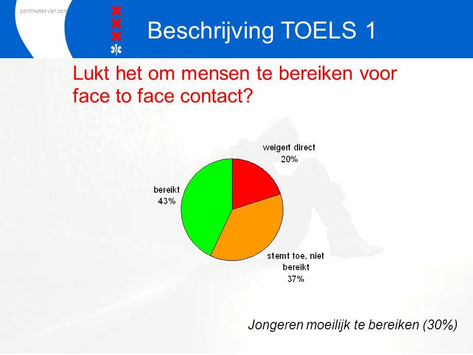 continuiteit van zorg Lukt het om mensen te bereiken voor face to face contact? Beschrijving TOELS 1 Jongeren moeilijk te bereiken (30%)