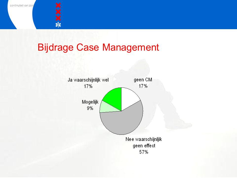 continuiteit van zorg Bijdrage Case Management