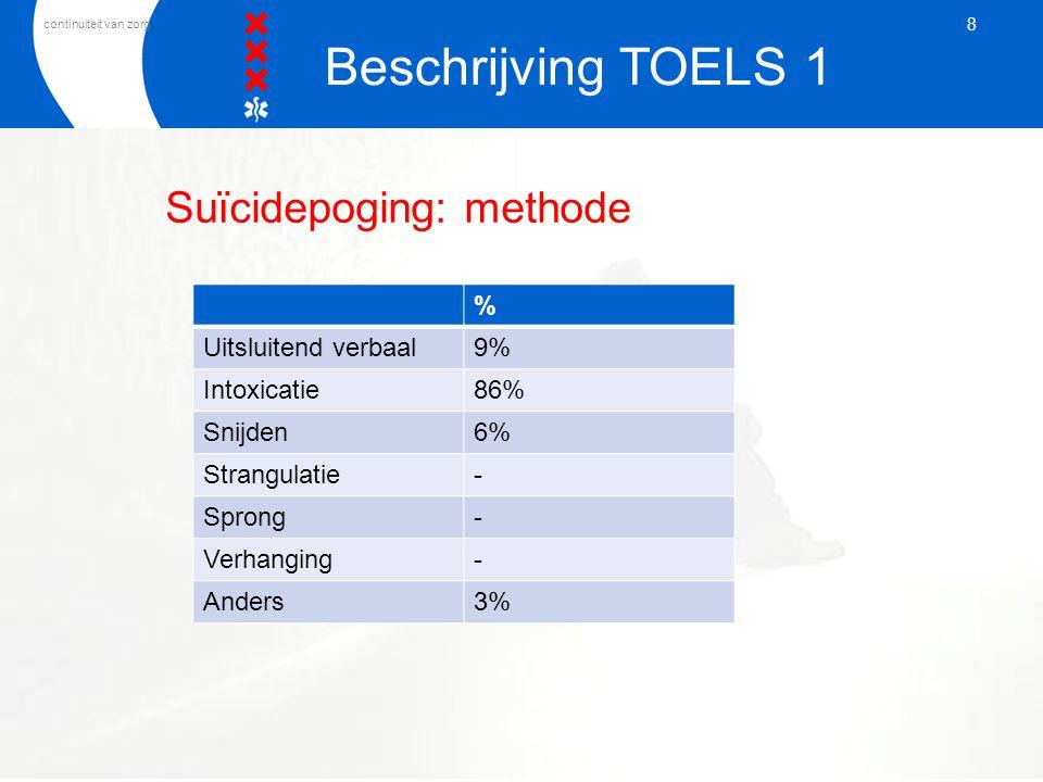 continuiteit van zorg Suïcidepoging: methode % Uitsluitend verbaal9% Intoxicatie86% Snijden6% Strangulatie- Sprong- Verhanging- Anders3% 8 Beschrijvin
