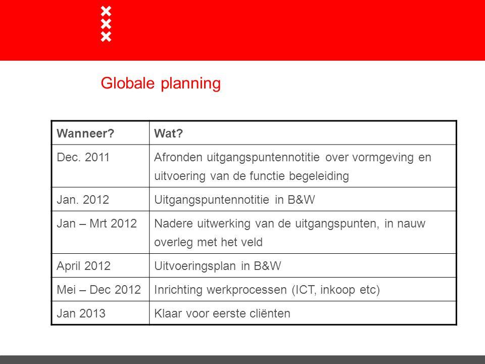 Globale planning Wanneer Wat. Dec.