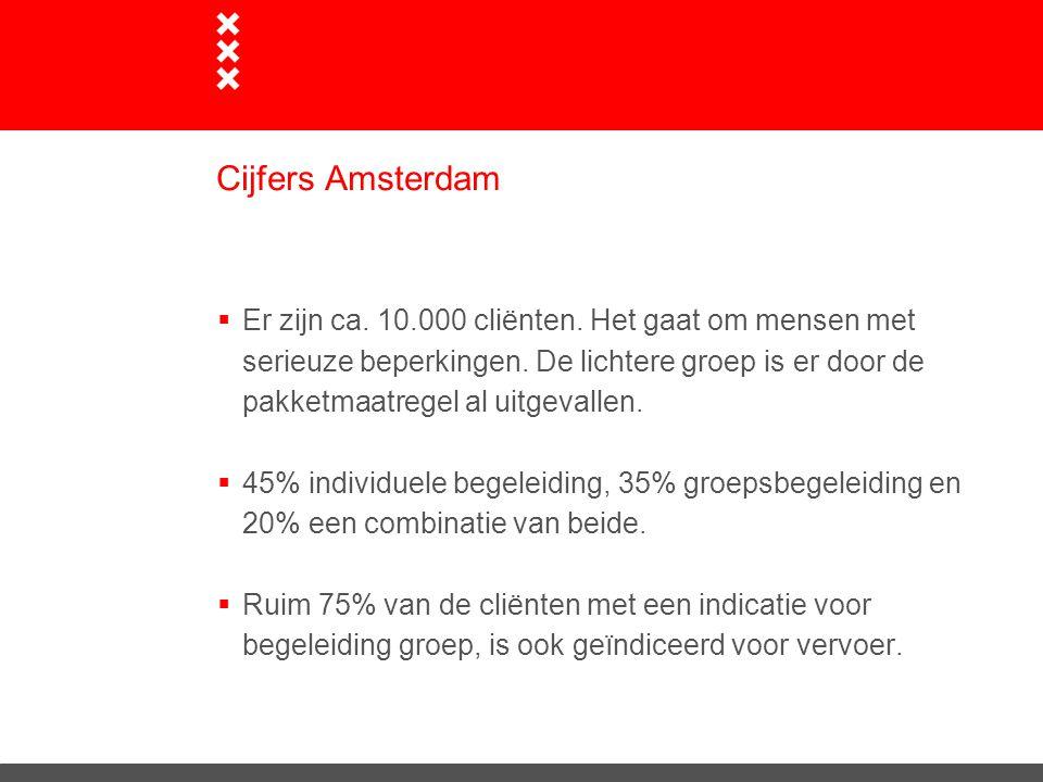 Cijfers Amsterdam  Er zijn ca. 10.000 cliënten. Het gaat om mensen met serieuze beperkingen.