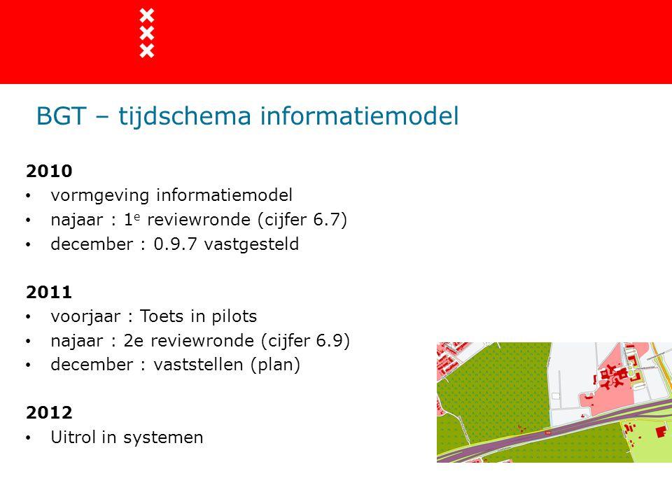 BGT – tijdschema informatiemodel 2010 vormgeving informatiemodel najaar : 1 e reviewronde (cijfer 6.7) december : 0.9.7 vastgesteld 2011 voorjaar : To