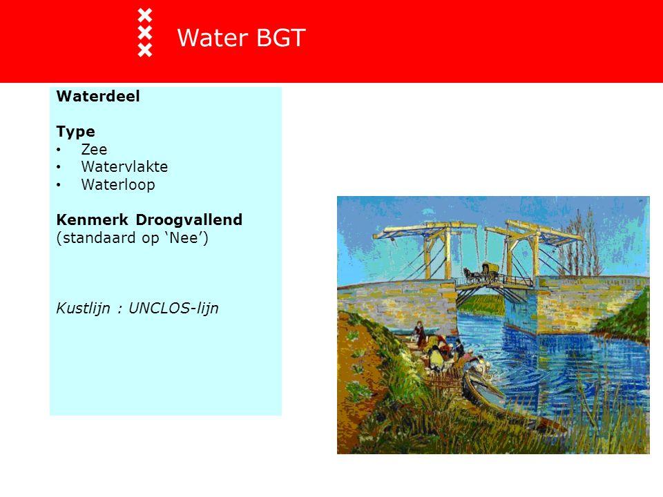 Waterdeel Type Zee Watervlakte Waterloop Kenmerk Droogvallend (standaard op 'Nee') Kustlijn : UNCLOS-lijn Water BGT