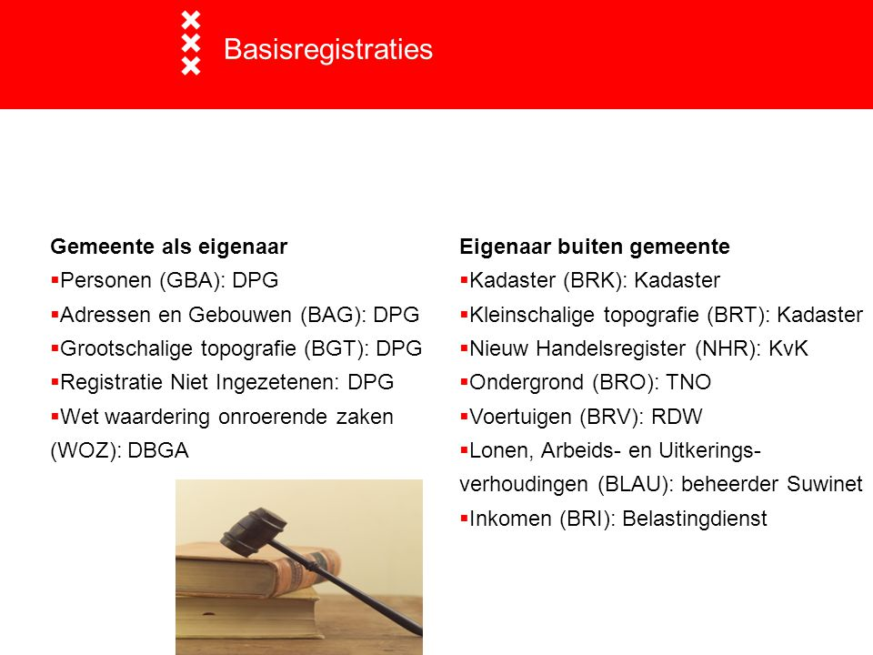 Basisregistraties Gemeente als eigenaar  Personen (GBA): DPG  Adressen en Gebouwen (BAG): DPG  Grootschalige topografie (BGT): DPG  Registratie Ni