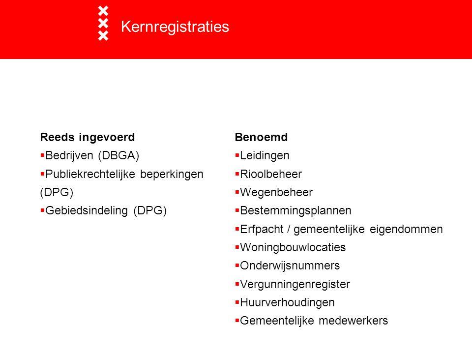 Kernregistraties Reeds ingevoerd  Bedrijven (DBGA)  Publiekrechtelijke beperkingen (DPG)  Gebiedsindeling (DPG) Benoemd  Leidingen  Rioolbeheer 
