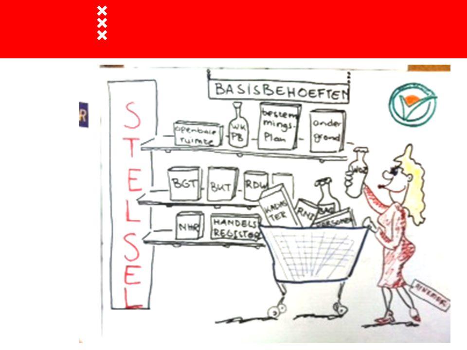 Missie DPG Bron- gegevens Inwinnen het verkrijgen Extern Beheren het opslaan en bewaren Intern Verstrekken het leveren en beschikbaar stellen Extern (Verrijkte) gegevens DPG zorgt voor alle basisinformatie van Amsterdam die onze klanten nodig hebben voor het uitvoeren van hun taken.