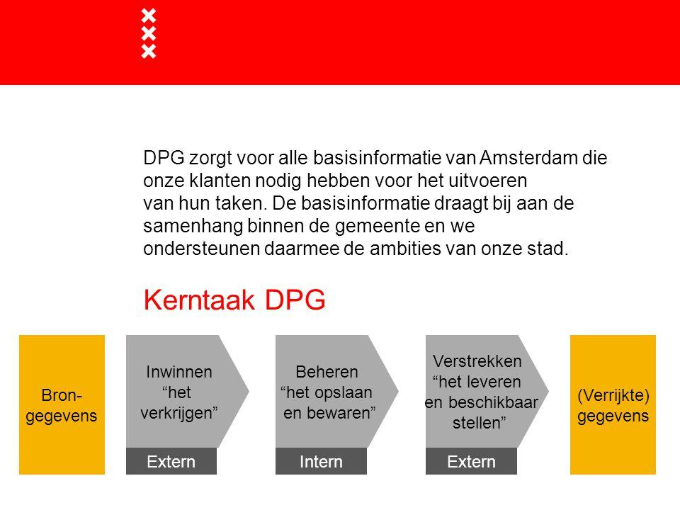 """Missie DPG Bron- gegevens Inwinnen """"het verkrijgen"""" Extern Beheren """"het opslaan en bewaren"""" Intern Verstrekken """"het leveren en beschikbaar stellen"""" Ex"""