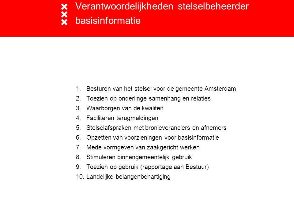 Verantwoordelijkheden stelselbeheerder basisinformatie 1.Besturen van het stelsel voor de gemeente Amsterdam 2.Toezien op onderlinge samenhang en rela