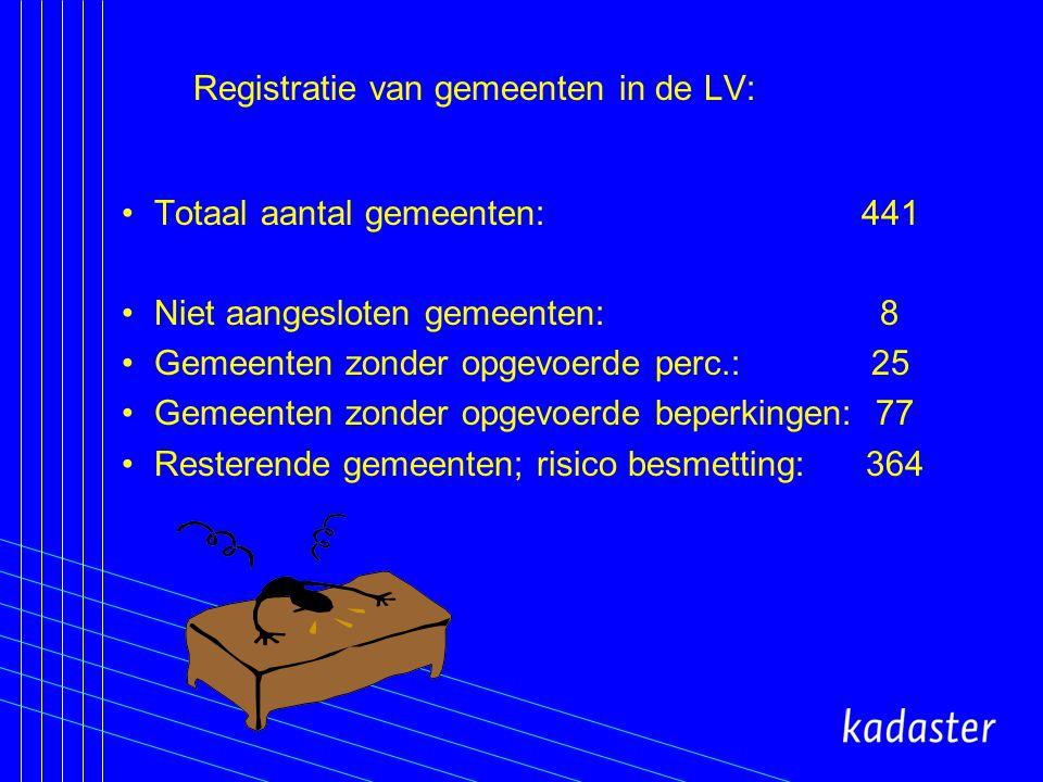 Registratie van gemeenten in de LV: Totaal aantal gemeenten: 441 Niet aangesloten gemeenten: 8 Gemeenten zonder opgevoerde perc.: 25 Gemeenten zonder opgevoerde beperkingen: 77 Resterende gemeenten; risico besmetting: 364