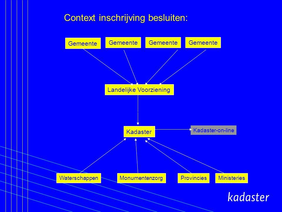 Context inschrijving besluiten: Gemeente Landelijke Voorziening Kadaster Waterschappen Gemeente ProvinciesMonumentenzorgMinisteries Kadaster-on-line PB mutaties inzage