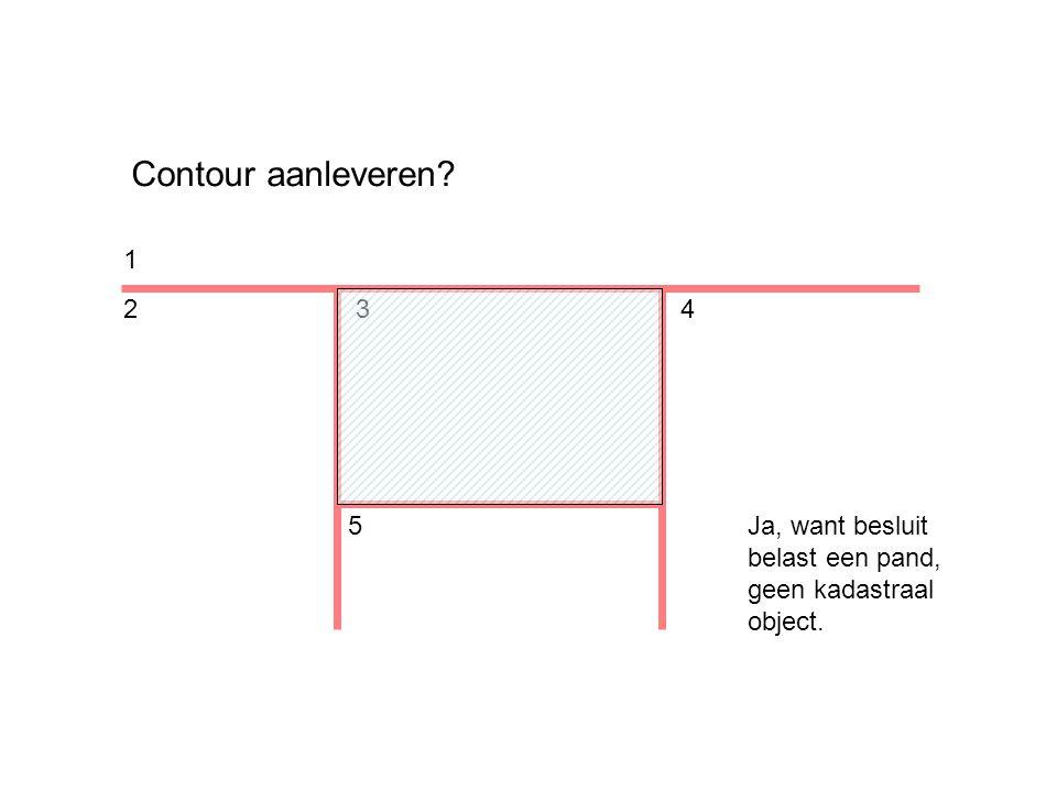 1 234 5 Contour aanleveren Ja, want besluit belast een pand, geen kadastraal object.