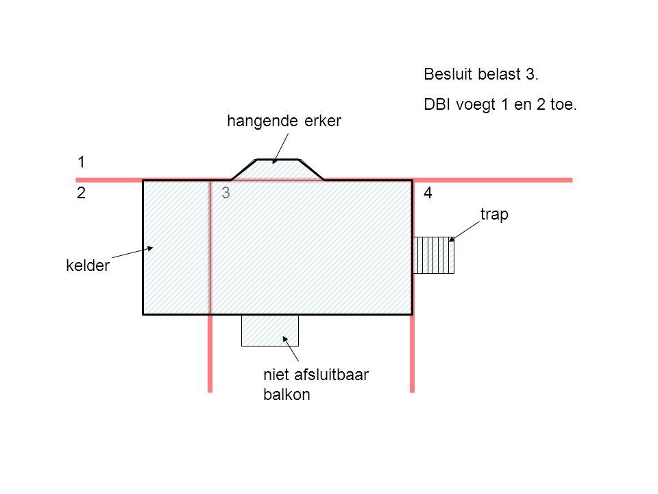 1 234 trap niet afsluitbaar balkon hangende erker kelder Besluit belast 3. DBI voegt 1 en 2 toe.