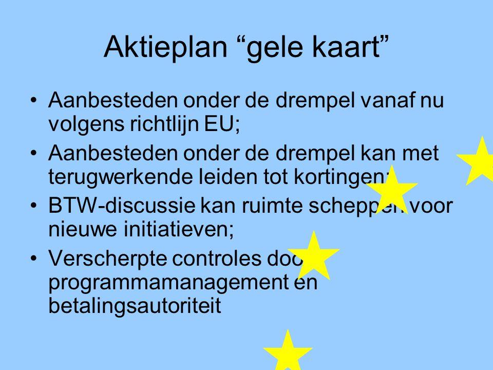 Aktieplan gele kaart Aanbesteden onder de drempel vanaf nu volgens richtlijn EU; Aanbesteden onder de drempel kan met terugwerkende leiden tot kortingen; BTW-discussie kan ruimte scheppen voor nieuwe initiatieven; Verscherpte controles door programmamanagement en betalingsautoriteit