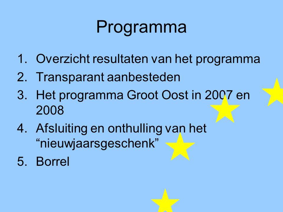 Programma 1.Overzicht resultaten van het programma 2.Transparant aanbesteden 3.Het programma Groot Oost in 2007 en 2008 4.Afsluiting en onthulling van het nieuwjaarsgeschenk 5.Borrel