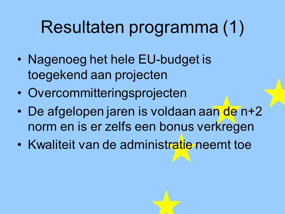 Resultaten programma (1) Nagenoeg het hele EU-budget is toegekend aan projecten Overcommitteringsprojecten De afgelopen jaren is voldaan aan de n+2 norm en is er zelfs een bonus verkregen Kwaliteit van de administratie neemt toe