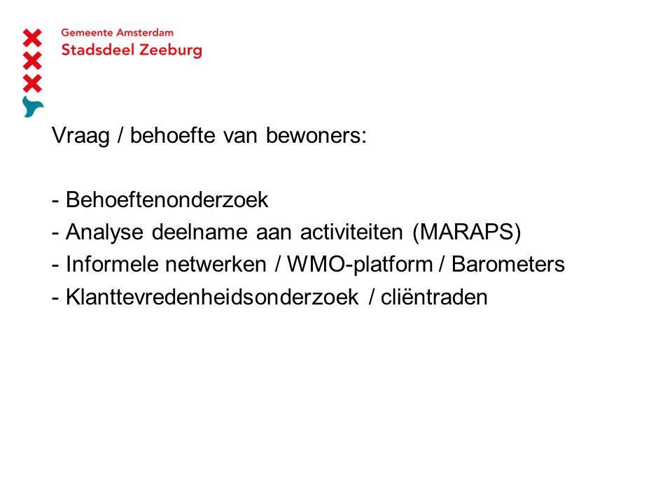 Vraag / behoefte van bewoners: - Behoeftenonderzoek - Analyse deelname aan activiteiten (MARAPS) - Informele netwerken / WMO-platform / Barometers - Klanttevredenheidsonderzoek / cliëntraden