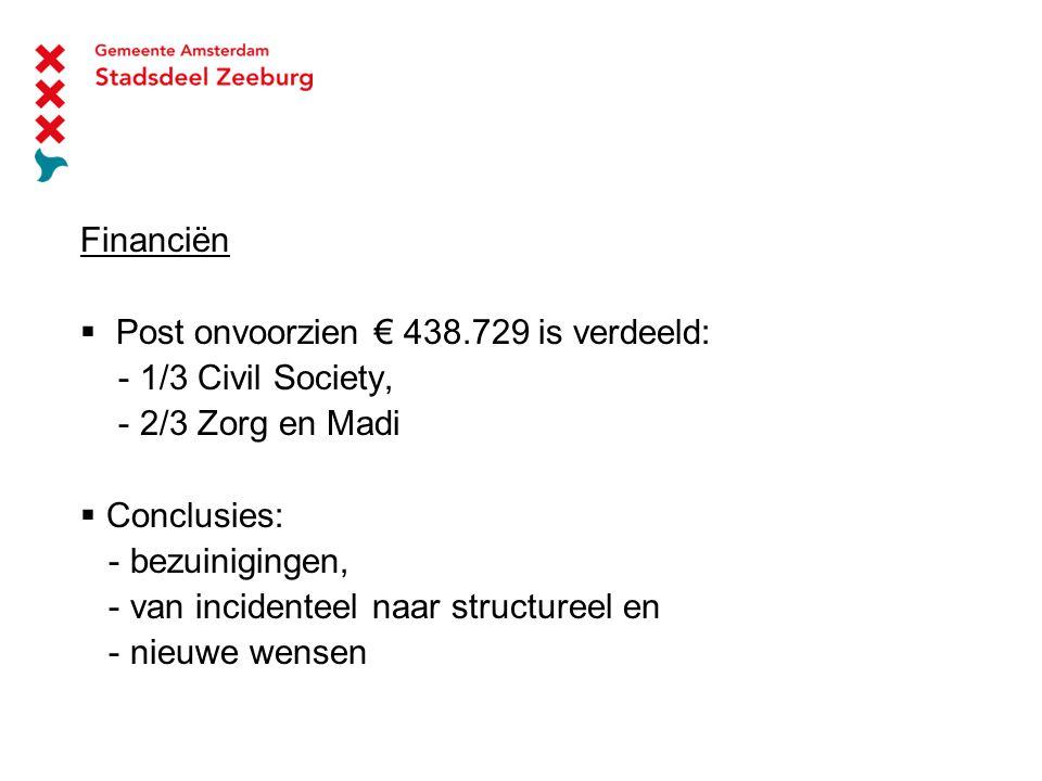Financiën  Post onvoorzien € 438.729 is verdeeld: - 1/3 Civil Society, - 2/3 Zorg en Madi  Conclusies: - bezuinigingen, - van incidenteel naar structureel en - nieuwe wensen