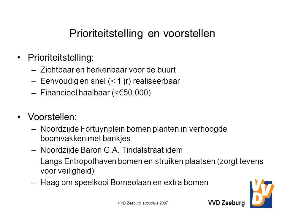 VVD Zeeburg VVD Zeeburg augustus 2007 Prioriteitstelling en voorstellen Prioriteitstelling: –Zichtbaar en herkenbaar voor de buurt –Eenvoudig en snel (< 1 jr) realiseerbaar –Financieel haalbaar (<€50.000) Voorstellen: –Noordzijde Fortuynplein bomen planten in verhoogde boomvakken met bankjes –Noordzijde Baron G.A.