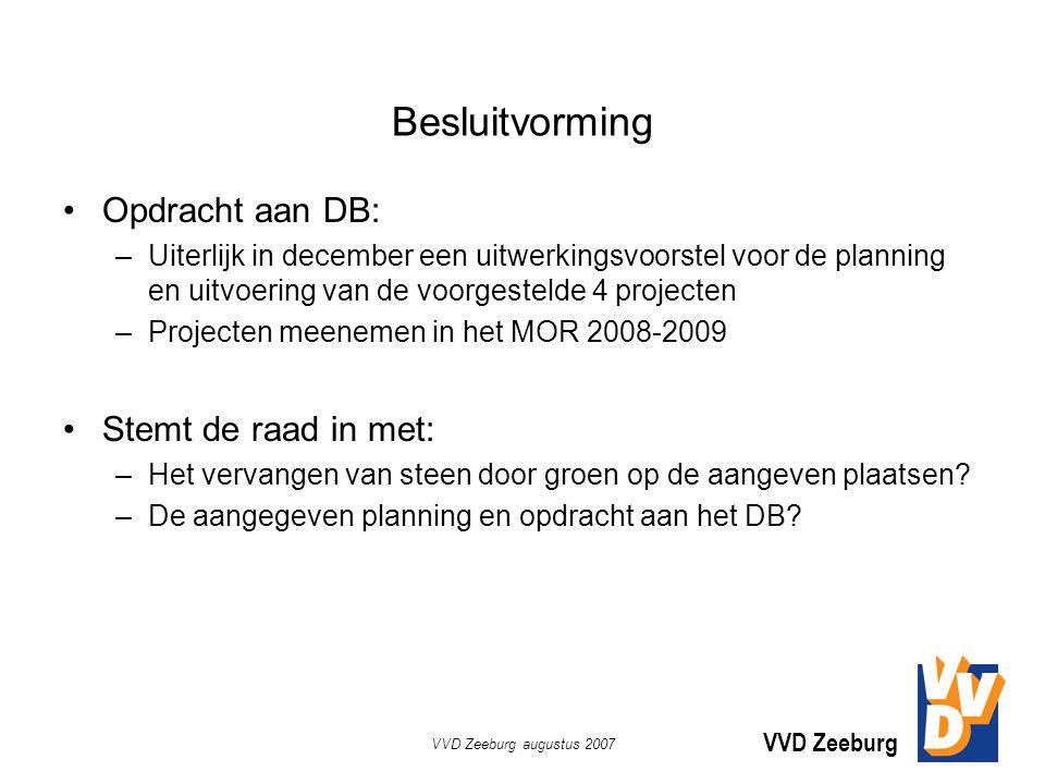 VVD Zeeburg VVD Zeeburg augustus 2007 Besluitvorming Opdracht aan DB: –Uiterlijk in december een uitwerkingsvoorstel voor de planning en uitvoering van de voorgestelde 4 projecten –Projecten meenemen in het MOR 2008-2009 Stemt de raad in met: –Het vervangen van steen door groen op de aangeven plaatsen.