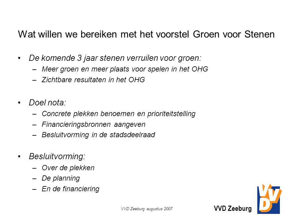 VVD Zeeburg VVD Zeeburg augustus 2007 Wat willen we bereiken met het voorstel Groen voor Stenen De komende 3 jaar stenen verruilen voor groen: –Meer groen en meer plaats voor spelen in het OHG –Zichtbare resultaten in het OHG Doel nota: –Concrete plekken benoemen en prioriteitstelling –Financieringsbronnen aangeven –Besluitvorming in de stadsdeelraad Besluitvorming: –Over de plekken –De planning –En de financiering