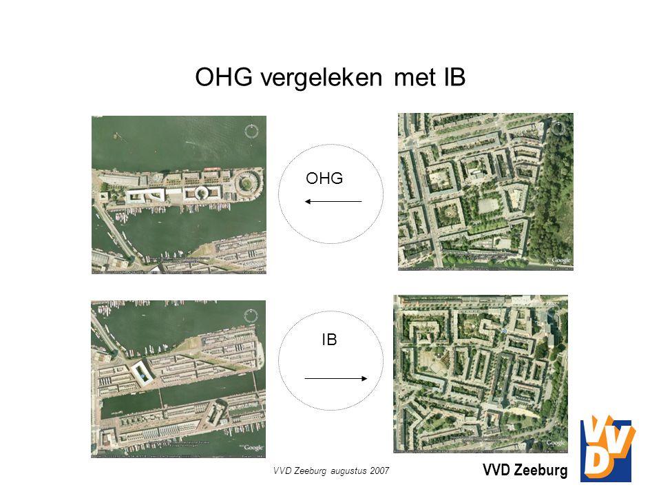 VVD Zeeburg VVD Zeeburg augustus 2007 OHG vergeleken met IB OHG IB