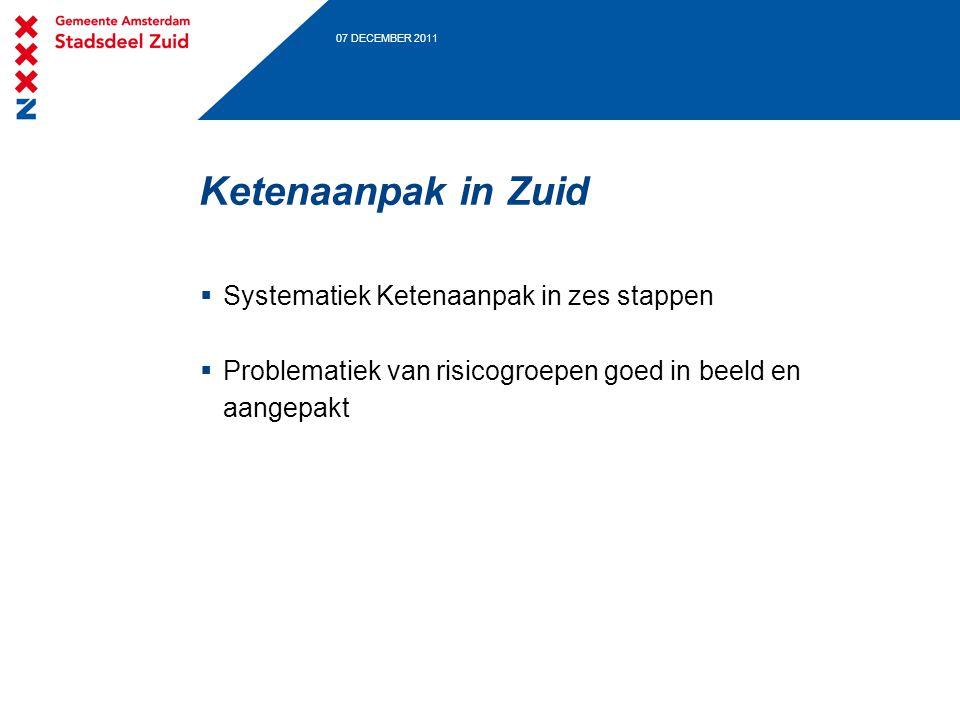 07 DECEMBER 2011 Ketenaanpak in Zuid  Systematiek Ketenaanpak in zes stappen  Problematiek van risicogroepen goed in beeld en aangepakt