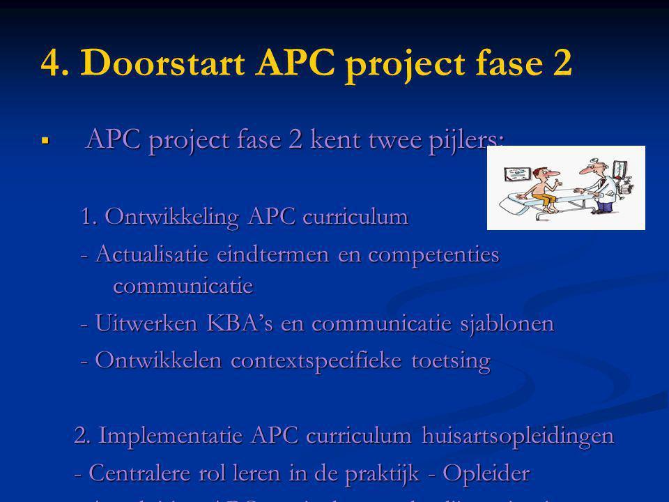 4. Doorstart APC project fase 2  APC project fase 2 kent twee pijlers: 1. Ontwikkeling APC curriculum 1. Ontwikkeling APC curriculum - Actualisatie e