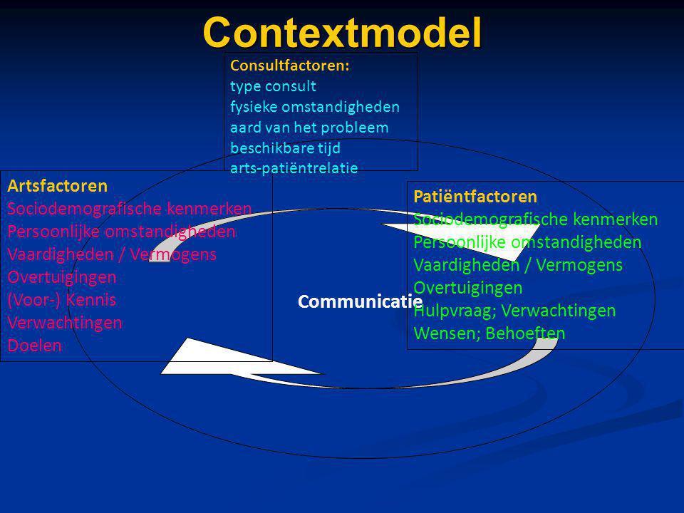 Contextmodel Communicatie Patiëntfactoren Sociodemografische kenmerken Persoonlijke omstandigheden Vaardigheden / Vermogens Overtuigingen Hulpvraag; V
