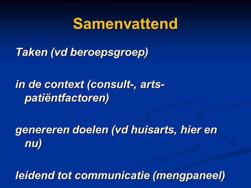 Samenvattend Taken (vd beroepsgroep) in de context (consult-, arts- patiëntfactoren) genereren doelen (vd huisarts, hier en nu) leidend tot communicat