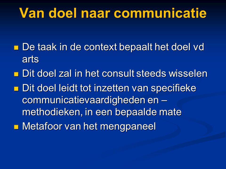 Van doel naar communicatie De taak in de context bepaalt het doel vd arts De taak in de context bepaalt het doel vd arts Dit doel zal in het consult s