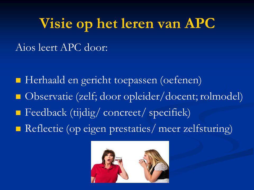Visie op het leren van APC Aios leert APC door: Herhaald en gericht toepassen (oefenen) Observatie (zelf; door opleider/docent; rolmodel) Feedback (ti