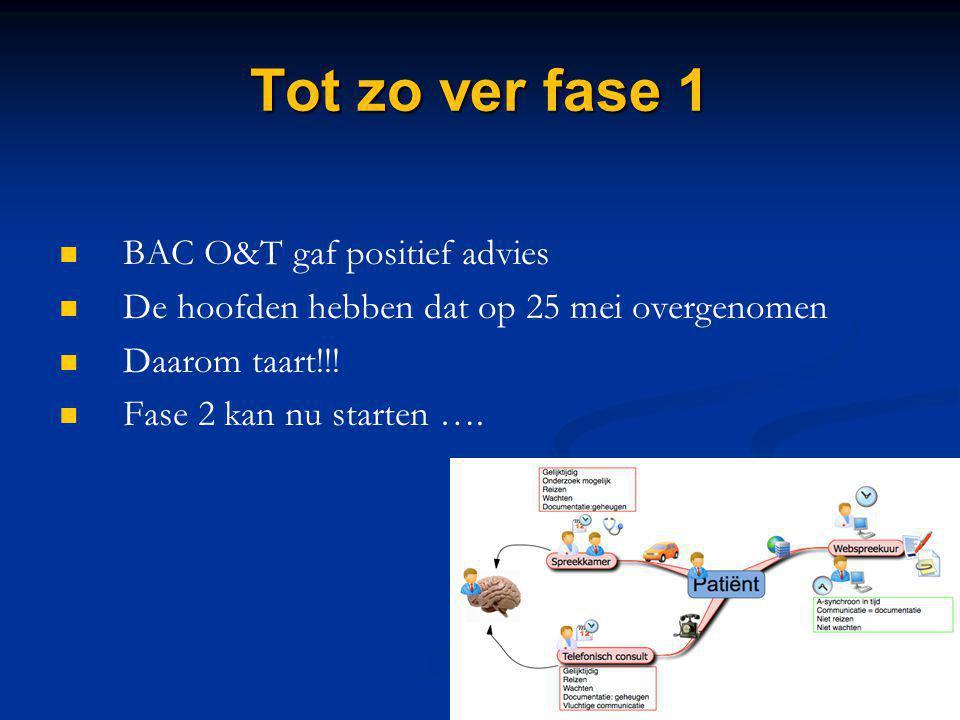 Tot zo ver fase 1 BAC O&T gaf positief advies De hoofden hebben dat op 25 mei overgenomen Daarom taart!!! Fase 2 kan nu starten ….