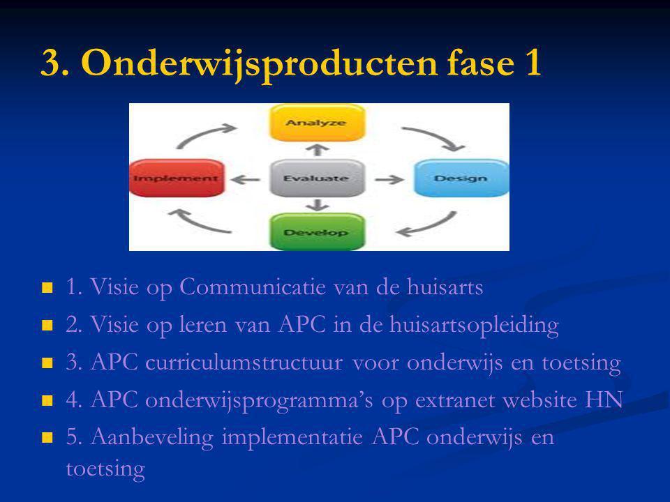 3. Onderwijsproducten fase 1 1. Visie op Communicatie van de huisarts 2. Visie op leren van APC in de huisartsopleiding 3. APC curriculumstructuur voo