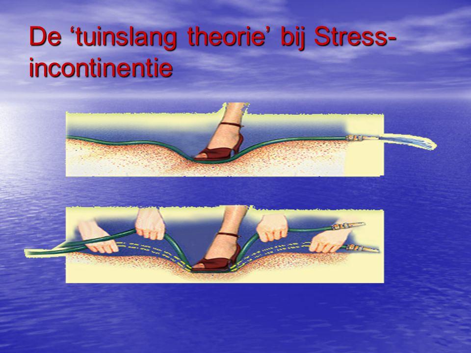 De 'tuinslang theorie' bij Stress- incontinentie