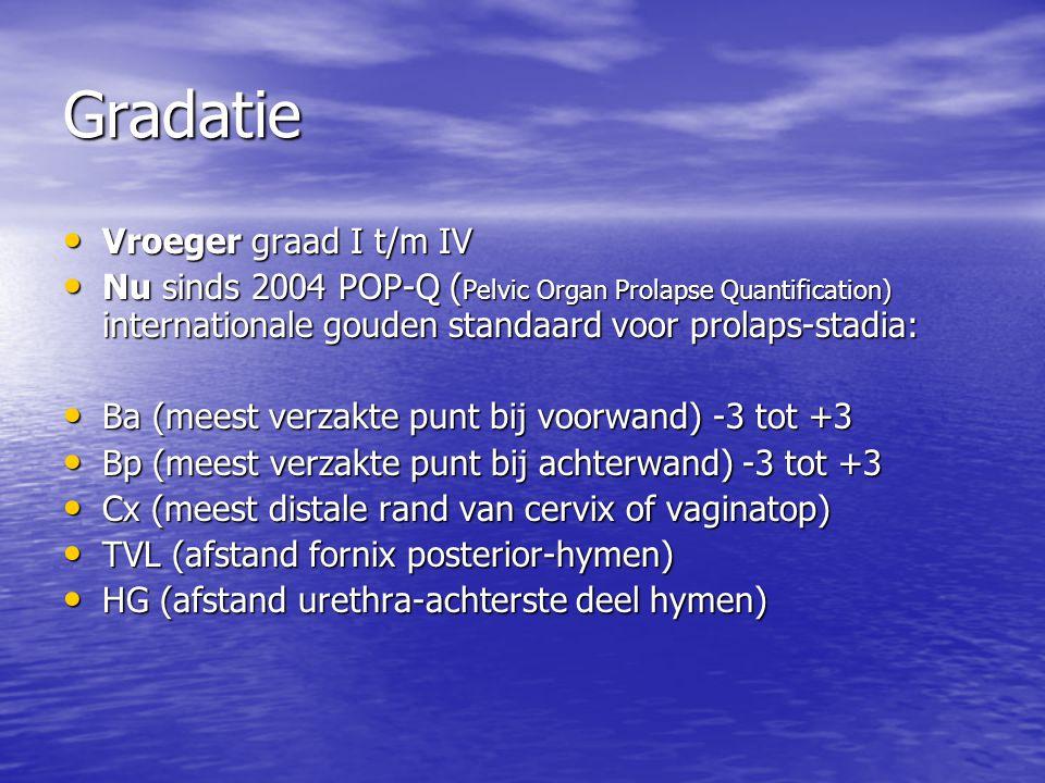 Gradatie Vroeger graad I t/m IV Vroeger graad I t/m IV Nu sinds 2004 POP-Q ( Pelvic Organ Prolapse Quantification) internationale gouden standaard voor prolaps-stadia: Nu sinds 2004 POP-Q ( Pelvic Organ Prolapse Quantification) internationale gouden standaard voor prolaps-stadia: Ba (meest verzakte punt bij voorwand) -3 tot +3 Ba (meest verzakte punt bij voorwand) -3 tot +3 Bp (meest verzakte punt bij achterwand) -3 tot +3 Bp (meest verzakte punt bij achterwand) -3 tot +3 Cx (meest distale rand van cervix of vaginatop) Cx (meest distale rand van cervix of vaginatop) TVL (afstand fornix posterior-hymen) TVL (afstand fornix posterior-hymen) HG (afstand urethra-achterste deel hymen) HG (afstand urethra-achterste deel hymen)