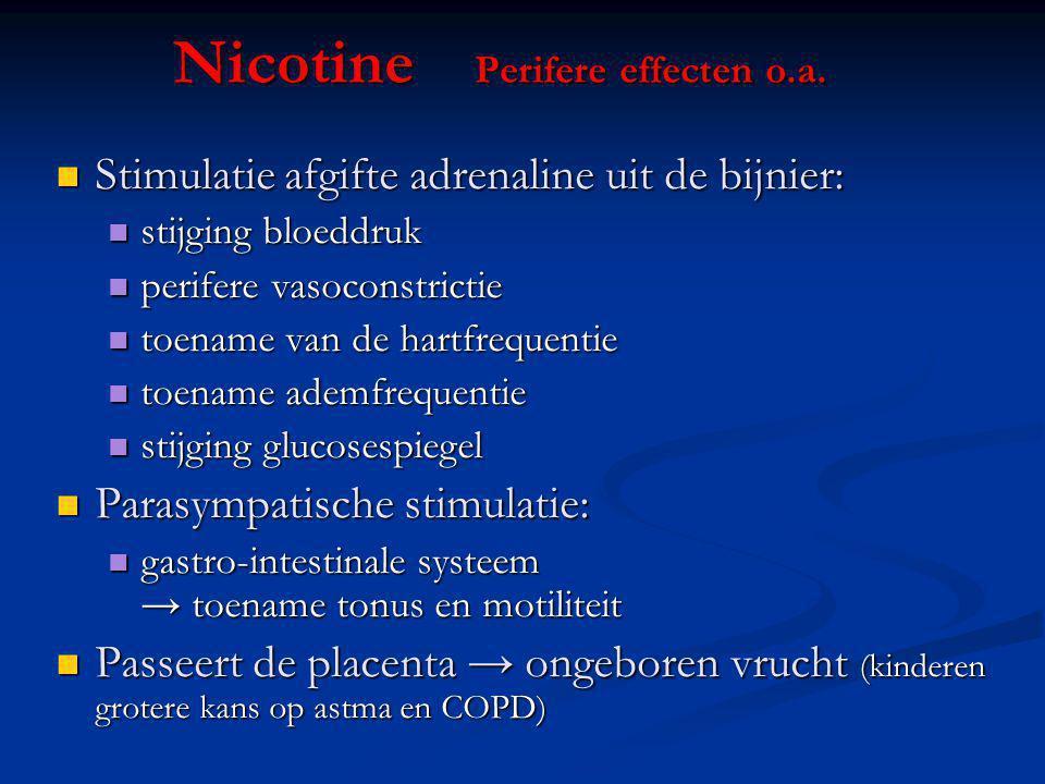 Nicotine Perifere effecten o.a. Stimulatie afgifte adrenaline uit de bijnier: Stimulatie afgifte adrenaline uit de bijnier: stijging bloeddruk stijgin