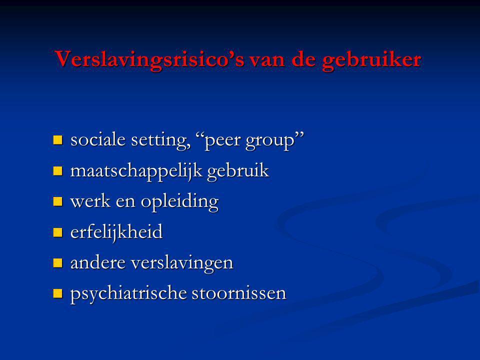"""Verslavingsrisico's van de gebruiker sociale setting, """"peer group"""" sociale setting, """"peer group"""" maatschappelijk gebruik maatschappelijk gebruik werk"""
