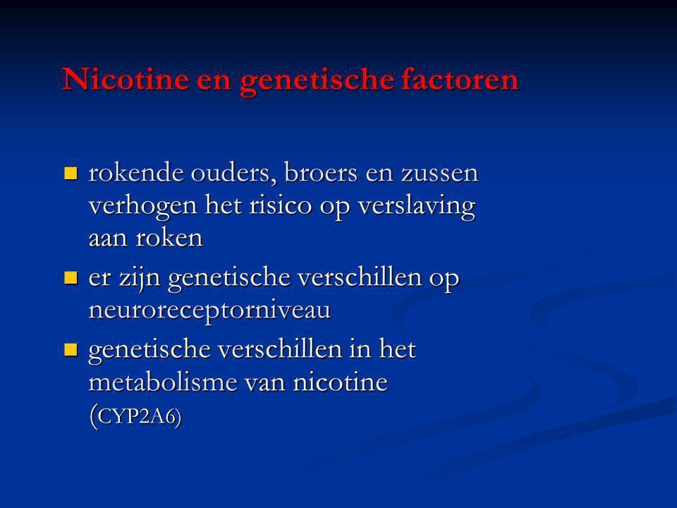 Nicotine en genetische factoren rokende ouders, broers en zussen verhogen het risico op verslaving aan roken rokende ouders, broers en zussen verhogen