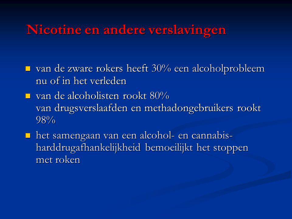 Nicotine en andere verslavingen van de zware rokers heeft 30% een alcoholprobleem nu of in het verleden van de zware rokers heeft 30% een alcoholprobl