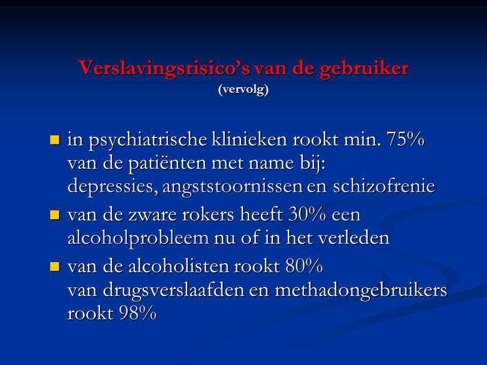 Verslavingsrisico's van de gebruiker (vervolg) in psychiatrische klinieken rookt min. 75% van de patiënten met name bij: depressies, angststoornissen