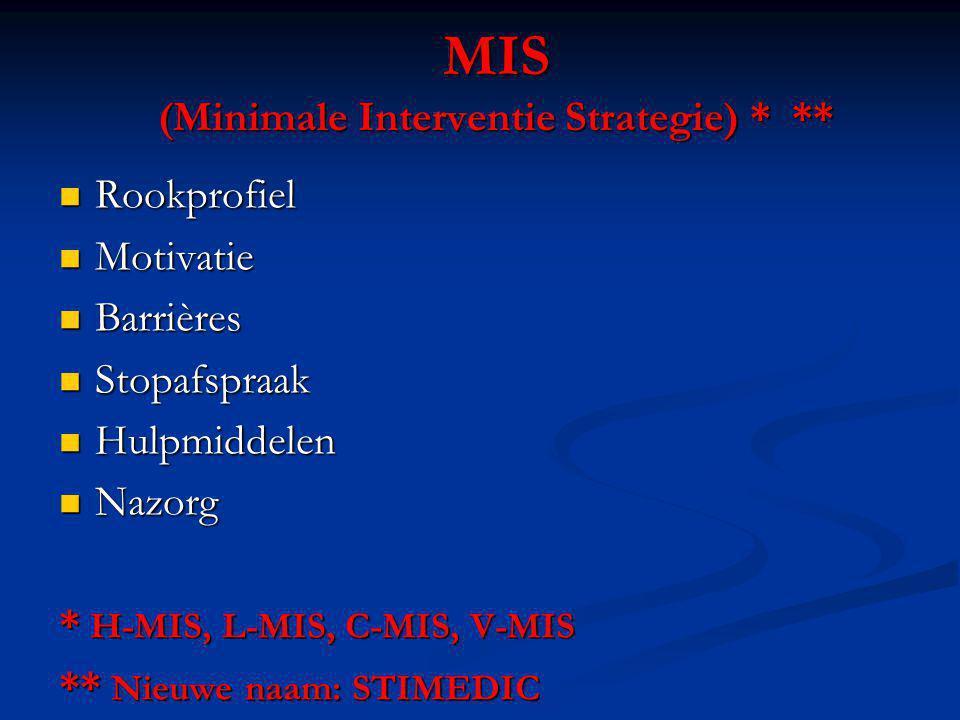 MIS (Minimale Interventie Strategie) * ** Rookprofiel Rookprofiel Motivatie Motivatie Barrières Barrières Stopafspraak Stopafspraak Hulpmiddelen Hulpm