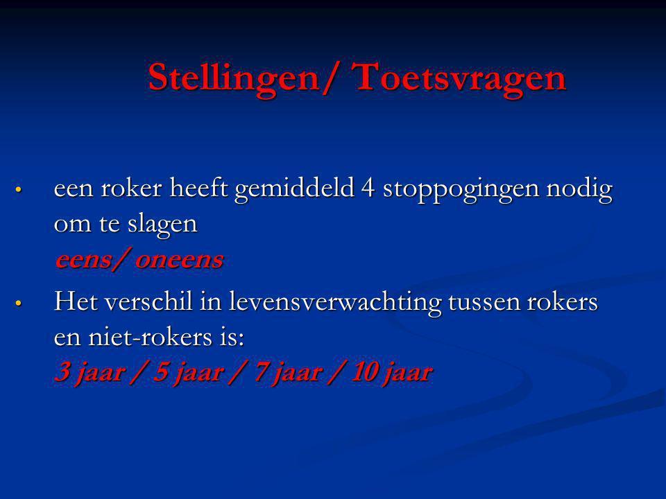 Effectiviteit van stoppen-met-rokenmethoden in Nederland vervolg ( op basis van Cochrane-gegevens ) nicotinekauwgom: 17% nicotinekauwgom: 17% nicotinepleisters: 13% nicotinepleisters: 13% nicotine-inhaler: 17% nicotine-inhaler: 17% nicotinetabletten: 20% (2 studies) nicotinetabletten: 20% (2 studies) buproprion: 17% buproprion: 17% nortriptyline: 24% (1 studie) nortriptyline: 24% (1 studie) varenicline: 23% (5 studies)* varenicline: 23% (5 studies)* Opm: betreft 12 mnd continue abstinentie.