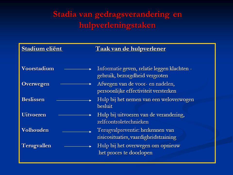 Stadia van gedragsverandering en hulpverleningstaken Stadium cliënt Taak van de hulpverlener Voorstadium Informatie geven, relatie leggen klachten - g