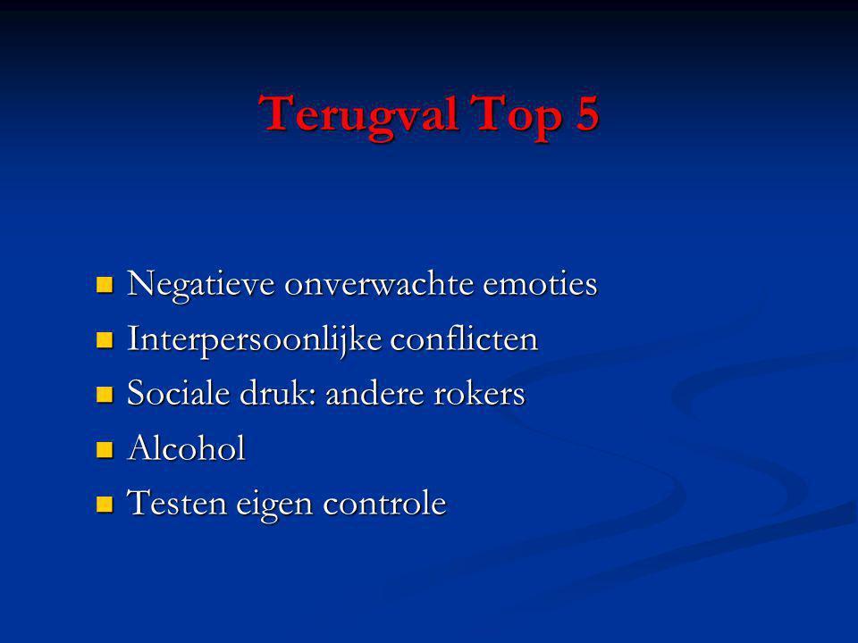 Terugval Top 5 Negatieve onverwachte emoties Negatieve onverwachte emoties Interpersoonlijke conflicten Interpersoonlijke conflicten Sociale druk: and